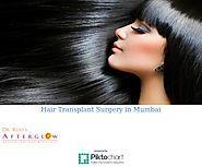 Hair Transplant Surgery in Mumbai