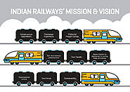 Indian Railways VISION and MISSION - Road Map