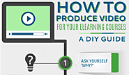 How Do I Produce Video for My eLearning Courses? A DIY Guide