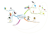 How iMindMap can help with autism and epilepsy