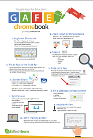 10 Google Chromebook Must Knows