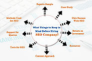 9 Things That You Must Ask While You Are Selecting An SEO Company