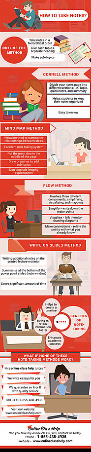 Infographic: How To Take Notes For Academic Essays?