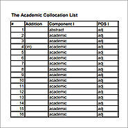 Academic Collocations List