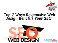 Web Design Responsive Ways That Benefits SEO