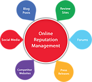 Digital Marketing Services - SEO, PPC, Social | MessageMuse