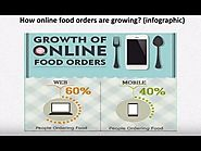 Go Online & Boost Your Food Sales Easily