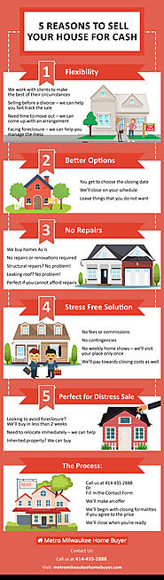 Selling Your House For Cash? We Give You 5 Reasons!