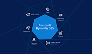 Transform Your Business With Microsoft Dynamics 365 - Sysfore Blog