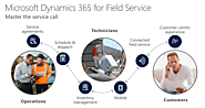 Microsoft Dynamics 365 for Field Service - Sysfore Blog