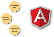 Hire the experienced AngularJS programmers who are best-suited for your product