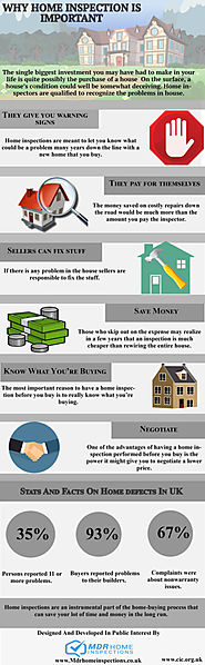 Why Home Inspection is Important