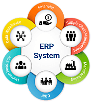 Open Source ERP implementation