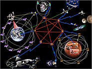NASA Will Use Disruption Tolerant Networking For Space Communications