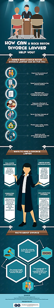 Advantages of hiring a divorce attorney in Boca Raton!