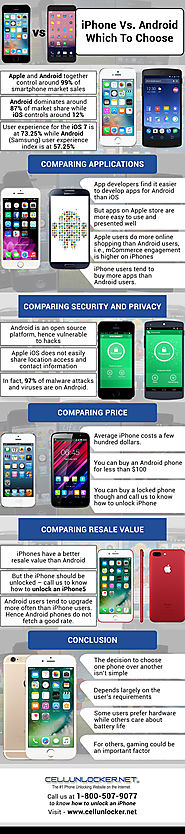 Infographic: iPhone Vs. Android Which To Choose