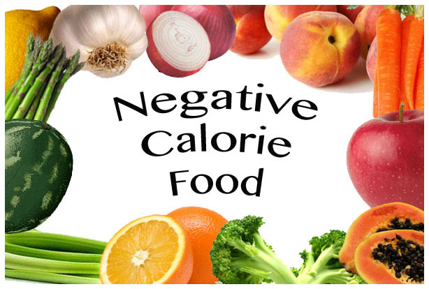 Headline for Best Complete List of Negative Calorie Foods