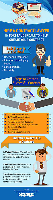 Mistakes that Can Render a Contract Void