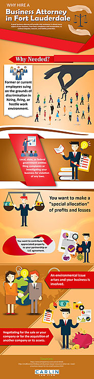 Top Reasons That Make the Role of a Business Litigation Attorney Critical
