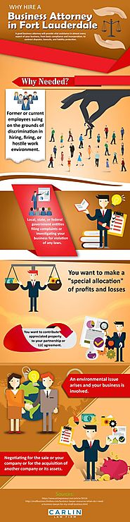 4 Top Ways You Could Use Services of a Business Litigation Attorney