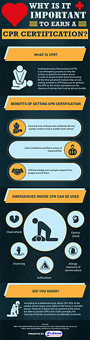 Things You Really Need to Know about CPR - The Brooklynne Networks