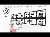 Explaining Creative Commons Licensing