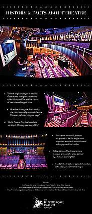 Interesting Facts about London Theatre