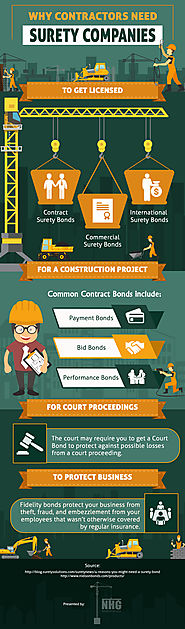 Why Contractors Need Surety Bond Insurance Companies