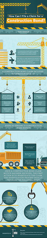 The Process of Construction Bond Claims