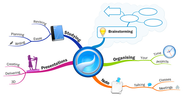 iMindMap - ThinkBuzan