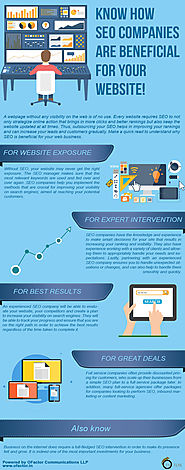 Why SEO Companies are Beneficial for your Website? Best SEO Company