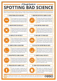 Rough Guide to Spotting Bad Science