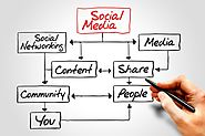 9 Tips for Healthcare Marketing on Social Media Platforms