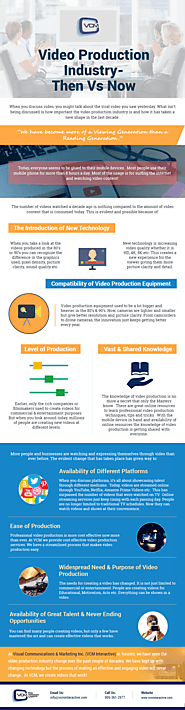 Video Production Companies Toronto - The Video Production Industry Evolution [Infographic]