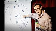 How great leaders inspire action | Simon Sinek