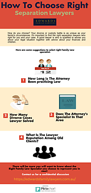 How to choose right separation lawyer?
