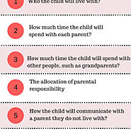 Important Guidelines On Parenting Orders - Family Lawyer Sydney