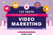 127 Video Marketing Stats You Didn't Know [Infographic]