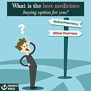 What's the best medicine buying option, offline or online pharmacy?