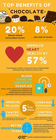 Top Benefits of Chocolate on Your Health