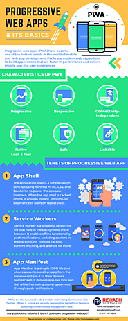 What are Progressive Web Apps and their benefits