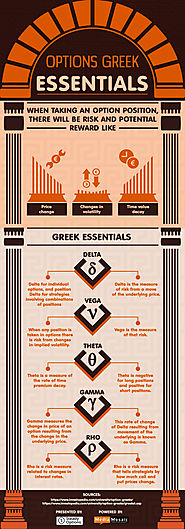 Options Greeks - Understand its Essentials