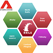 Choose Professional Ruby on Rails Development Company for quality services