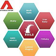 Hire Dedicated Ruby on Rails Developer
