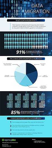Data Migration Solutions