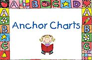 Reader's Workshop Anchor Chart Ideas