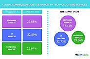 Technavio research connected logistics 2020: IoT, cloud and analytics as key drivers