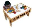 Best Rated Train Tables for Toddlers