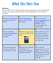 Interactive Learning Menus (Choice Boards) Using Google Docs