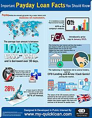 Important Payday Loan Facts You Should Know